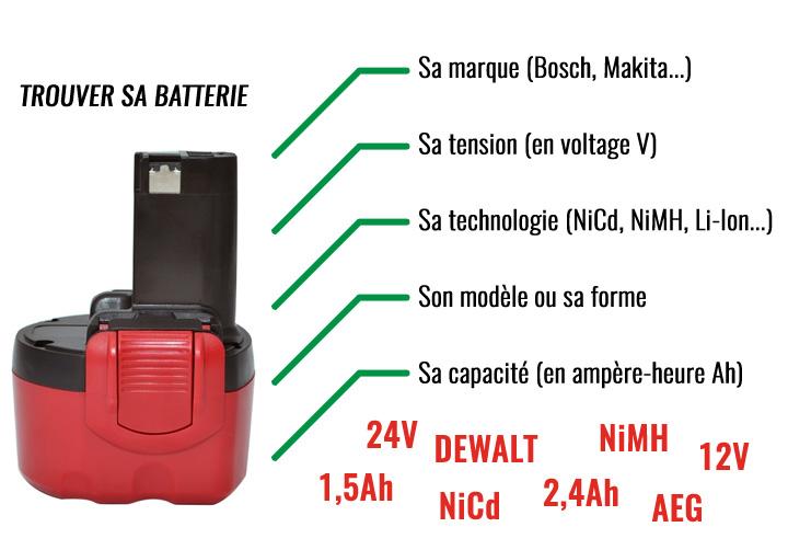Criteres pour trouver sa batterie